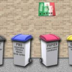 Easy and Efficient Ways to Sort and Recycle Household Waste Properly